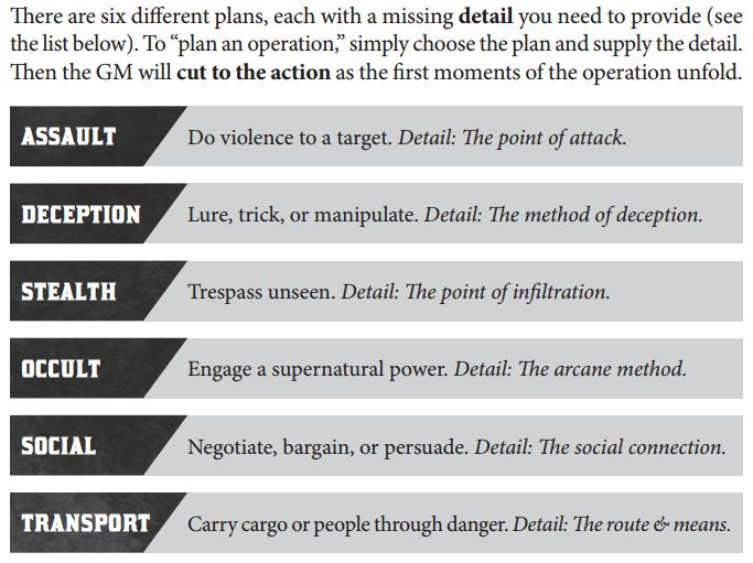 blades in the dark rpg pdf